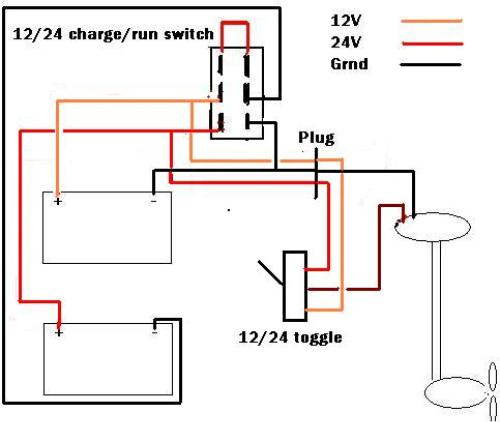 marinco 24 volt wiring diagram attwood wiring diagram elsavadorla
