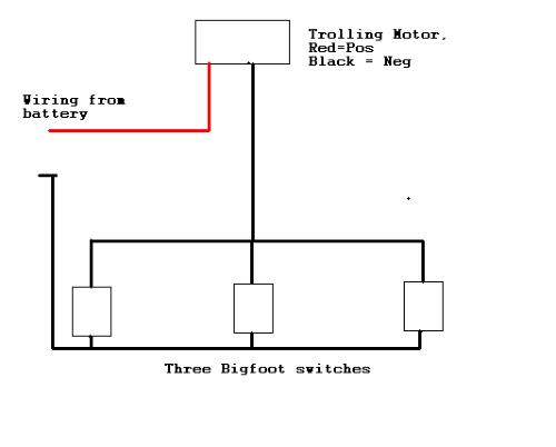 Big Foot Trolling Motor Switch Wiring Diagram Half Pencil